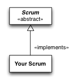 Scrum as an abstract class